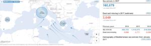 Numeri arrivi via mare dei migranti Unhcr